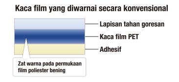 EDF Teknologi 2